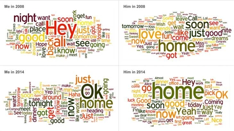 a-wife-charts-her-6-year-relationship-via-text-messages